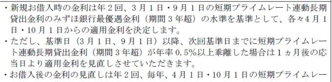 変動金利における当行所定の短プラを基準とする説明文.みずほ銀行