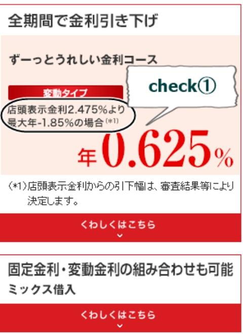 適用金利0.625%、基準金利2.475%のチラシ